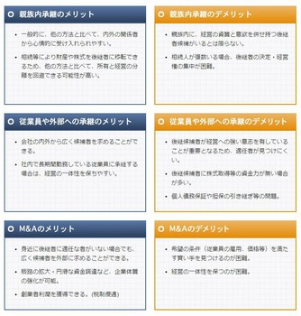 事業承継・手法別.jpg
